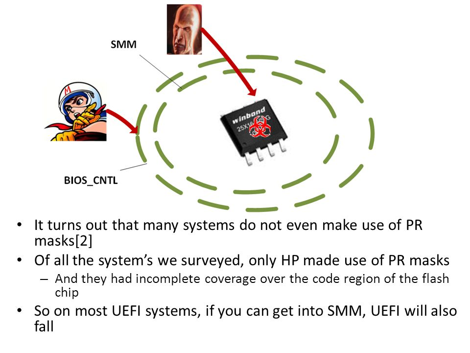 It turns out that many systems do not even make use of PR masks[2] Of all the system's we surveyed, only HP made use of PR masks – And they had incomplete coverage over the code region of the flash chip So on most UEFI systems, if you can get into SMM, UEFI will also fall