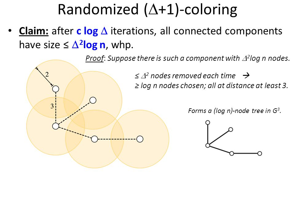 Randomized (  +1)-coloring Claim: after c log  iterations, all connected components have size ≤  2 log n, whp.
