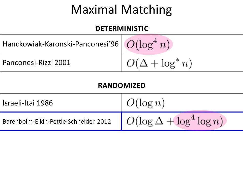 Maximal Matching DETERMINISTIC Hanckowiak-Karonski-Panconesi'96 Panconesi-Rizzi 2001 RANDOMIZED Israeli-Itai 1986 Barenboim-Elkin-Pettie-Schneider 2012