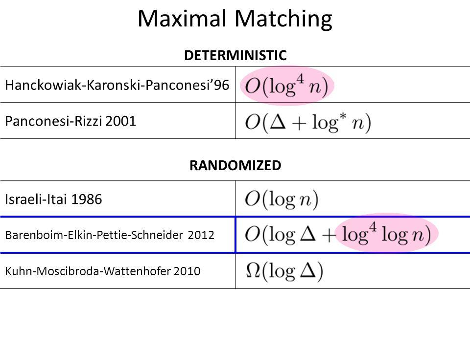 Maximal Matching DETERMINISTIC Hanckowiak-Karonski-Panconesi'96 Panconesi-Rizzi 2001 RANDOMIZED Israeli-Itai 1986 Barenboim-Elkin-Pettie-Schneider 2012 Kuhn-Moscibroda-Wattenhofer 2010