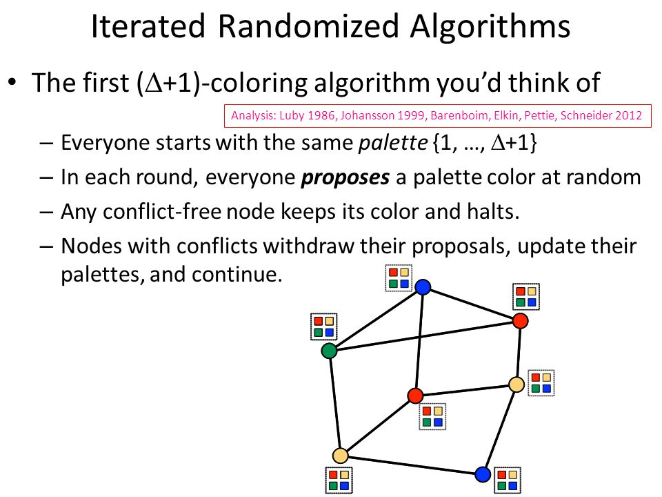 Iterated Randomized Algorithms The first (  +1)-coloring algorithm you'd think of – Everyone starts with the same palette {1, …,  +1} – In each round, everyone proposes a palette color at random – Any conflict-free node keeps its color and halts.