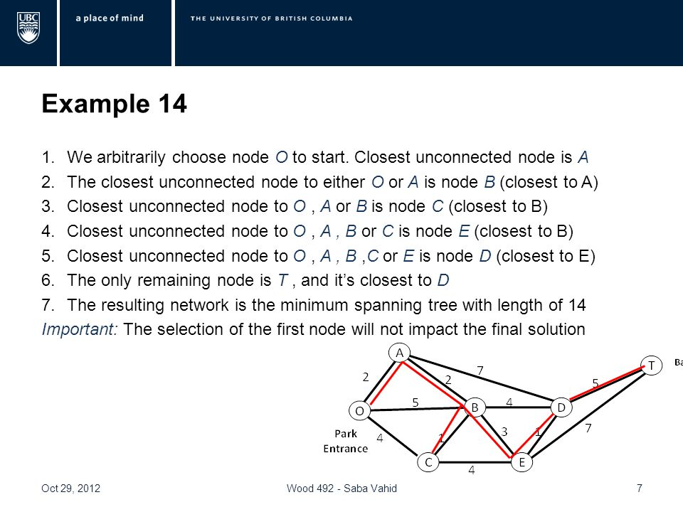 Example 14 1.We arbitrarily choose node O to start.