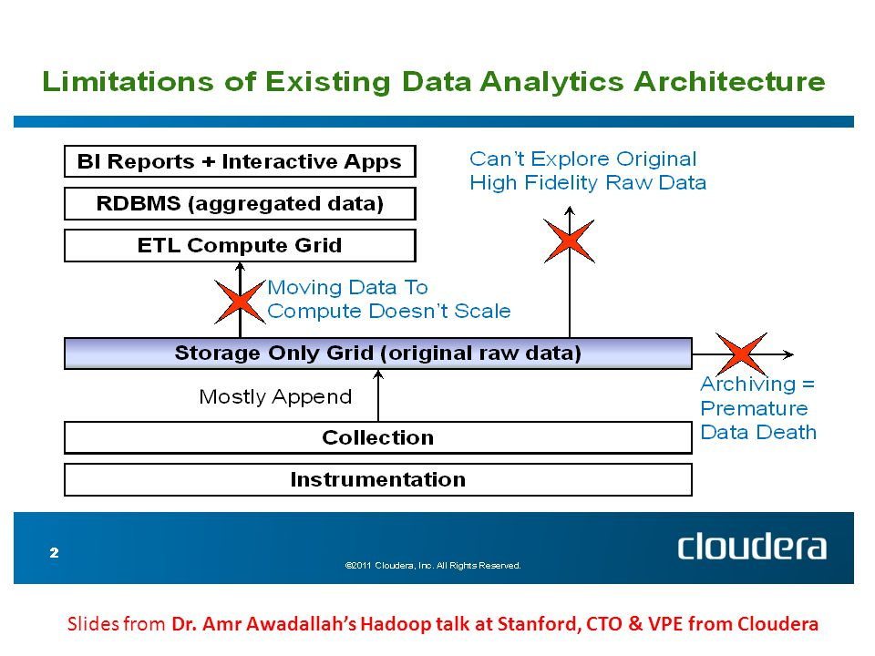 Slides from Dr. Amr Awadallah's Hadoop talk at Stanford, CTO & VPE from Cloudera