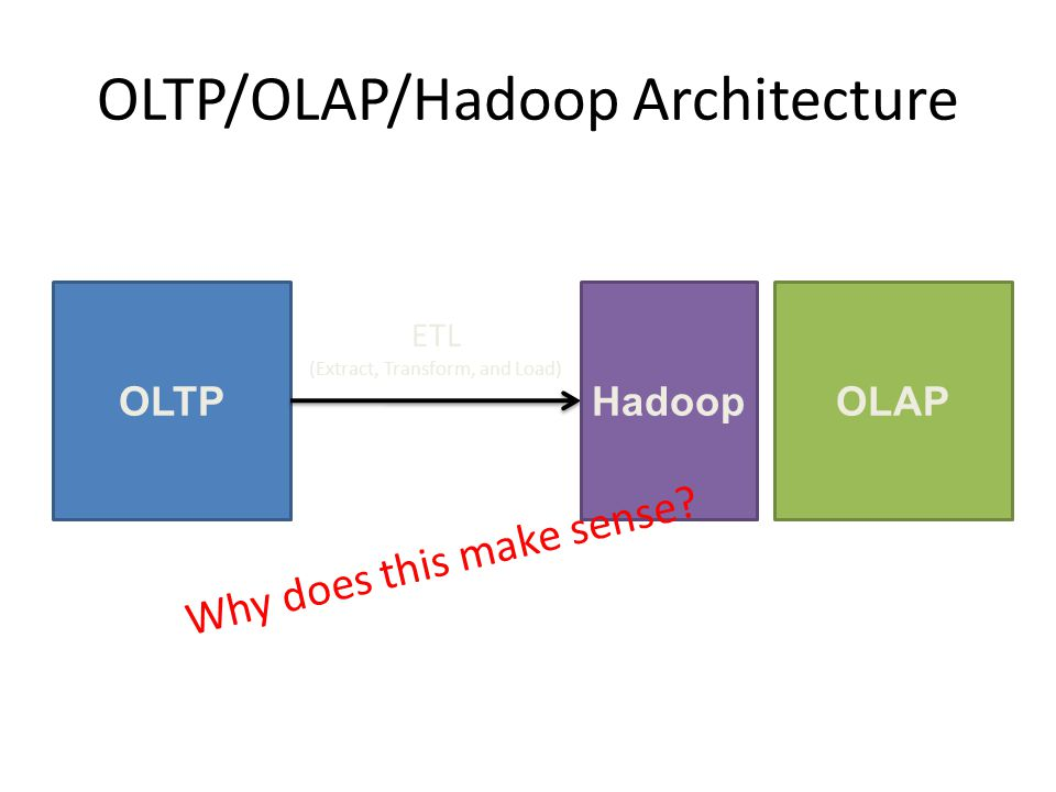 OLTP/OLAP/Hadoop Architecture OLTPOLAP ETL (Extract, Transform, and Load) Hadoop Why does this make sense?