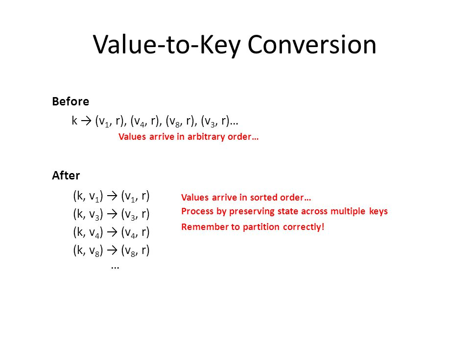 Value-to-Key Conversion k → (v 1, r), (v 4, r), (v 8, r), (v 3, r)… (k, v 1 ) → (v 1, r) Before After (k, v 3 ) → (v 3, r) (k, v 4 ) → (v 4, r) (k, v 8 ) → (v 8, r) Values arrive in arbitrary order… … Values arrive in sorted order… Process by preserving state across multiple keys Remember to partition correctly!