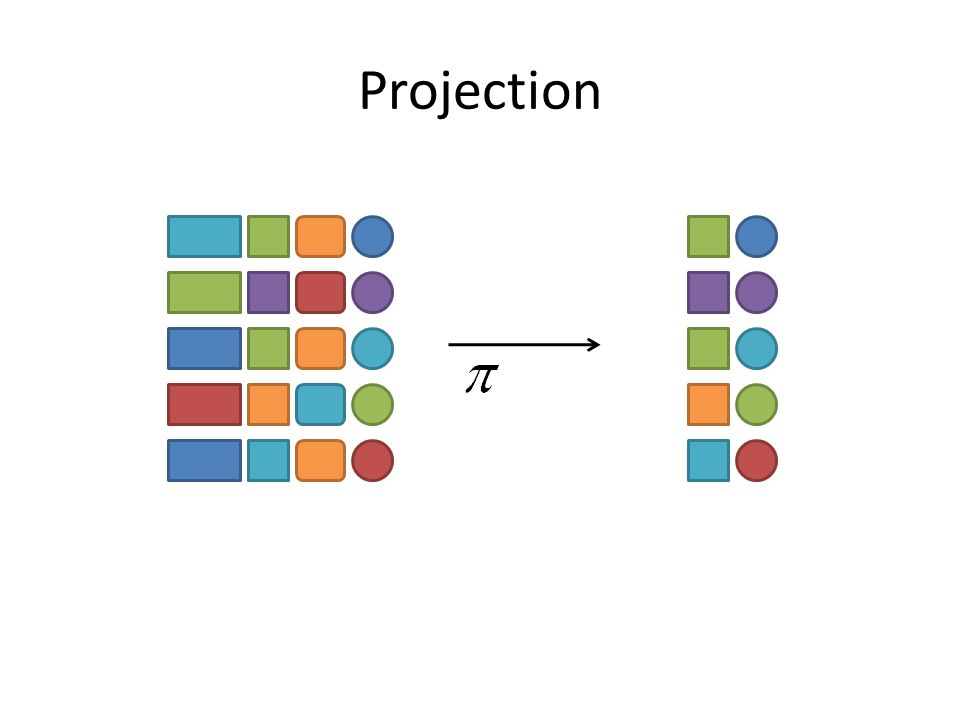 Projection in MapReduce Easy.