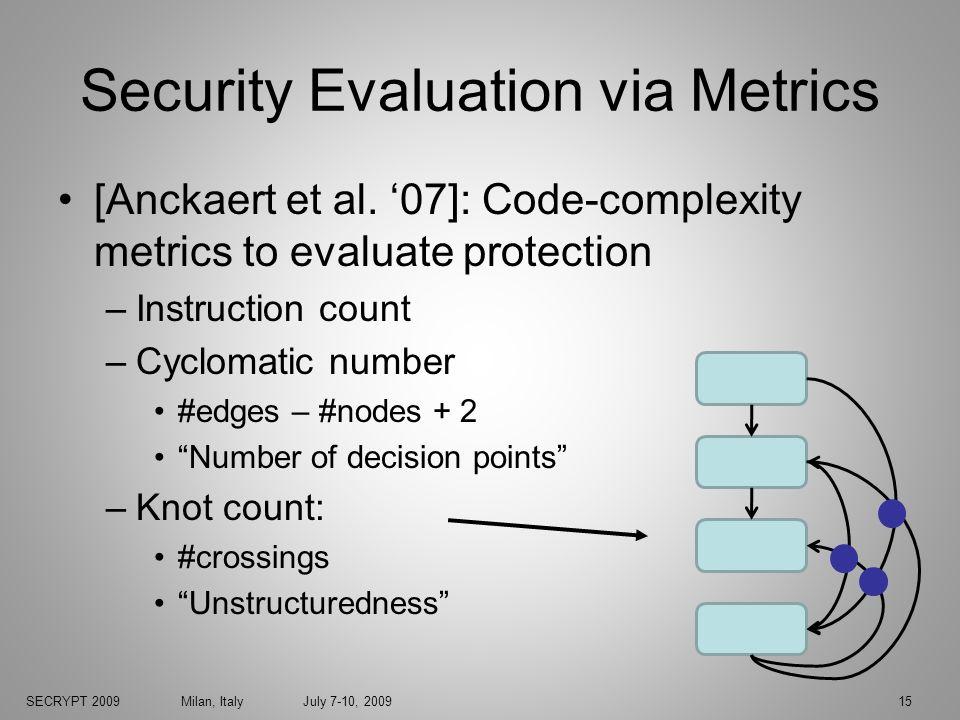 SECRYPT 2009 Milan, Italy July 7-10, 200915 Security Evaluation via Metrics [Anckaert et al.