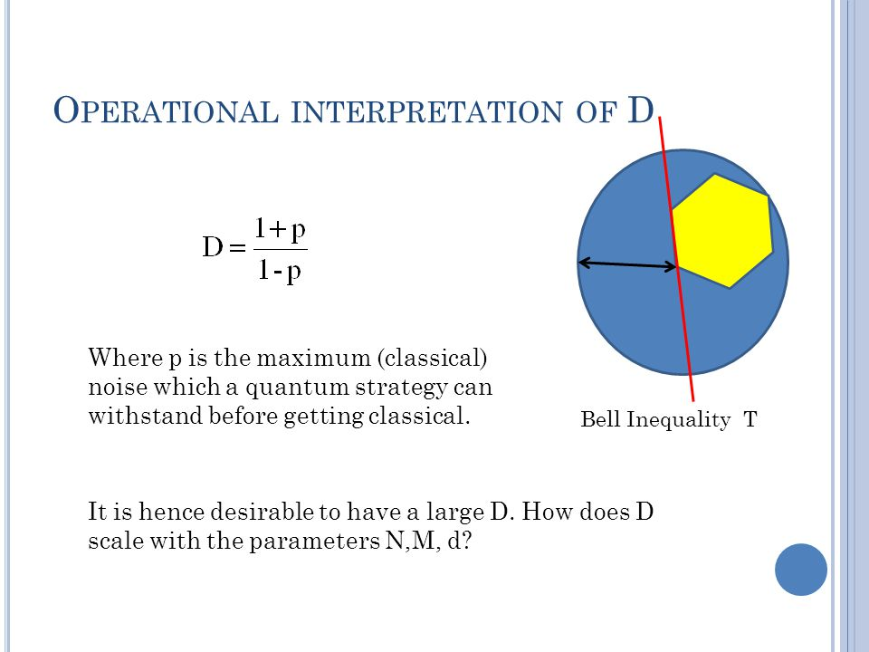 O PERATIONAL INTERPRETATION OF D Bell Inequality T Where p is the maximum (classical) noise which a quantum strategy can withstand before getting clas