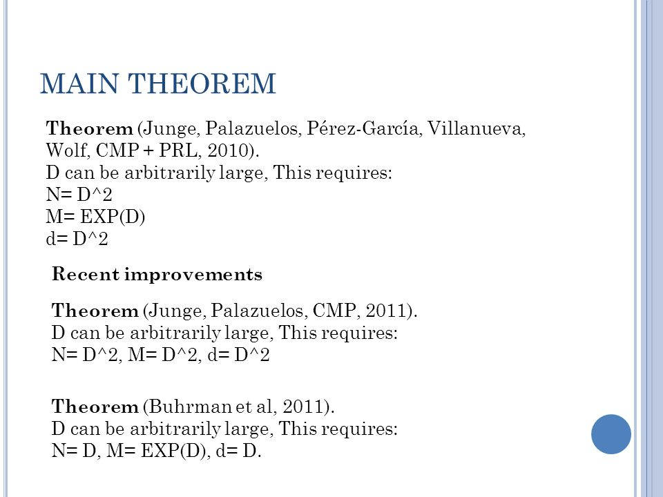 MAIN THEOREM Theorem (Junge, Palazuelos, Pérez-García, Villanueva, Wolf, CMP + PRL, 2010).