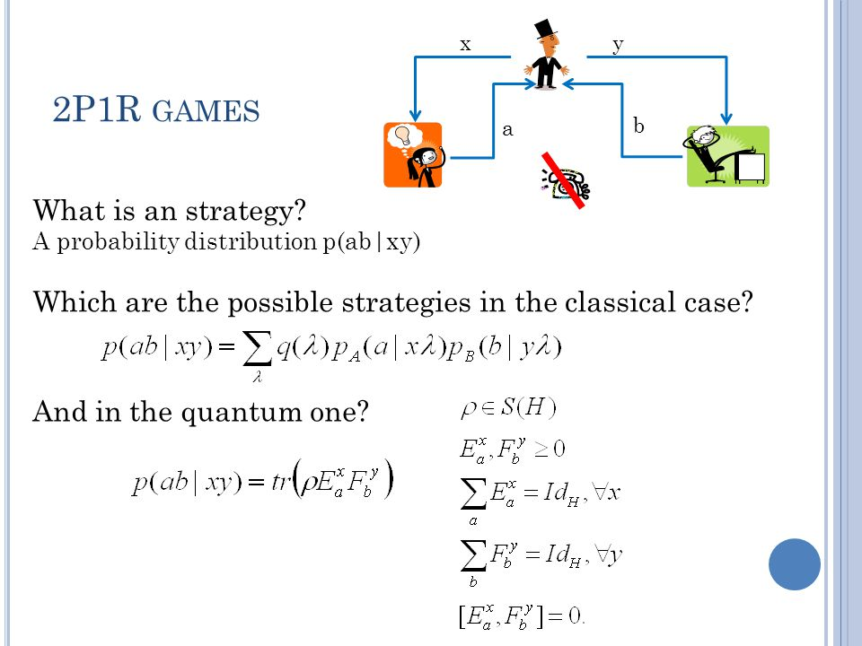 2P1R GAMES xy a b What is an strategy? A probability distribution p(ab|xy) Which are the possible strategies in the classical case? And in the quantum