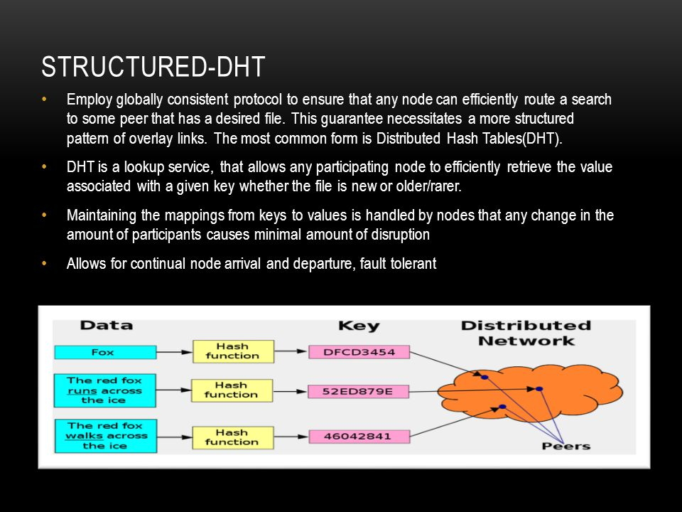 STRUCTURED-DHT Employ globally consistent protocol to ensure that any node can efficiently route a search to some peer that has a desired file.