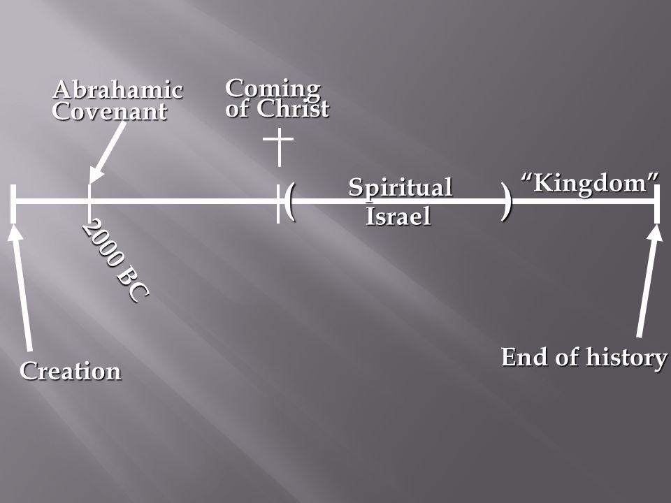 Creation End of history Abrahamic Covenant Spiritual ( Kingdom 2000 BC ) Israel Coming of Christ