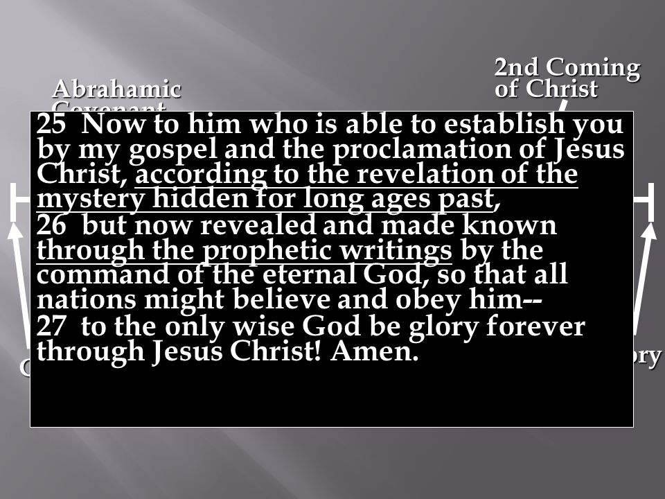 Creation End of history Abrahamic Covenant Spiritual ( Kingdom 2000 BC ) Israel The Great Tribulation 2nd Coming of Christ 25 Now to him who is able to establish you by my gospel and the proclamation of Jesus Christ, according to the revelation of the mystery hidden for long ages past, 26 but now revealed and made known through the prophetic writings by the command of the eternal God, so that all nations might believe and obey him-- 27 to the only wise God be glory forever through Jesus Christ.