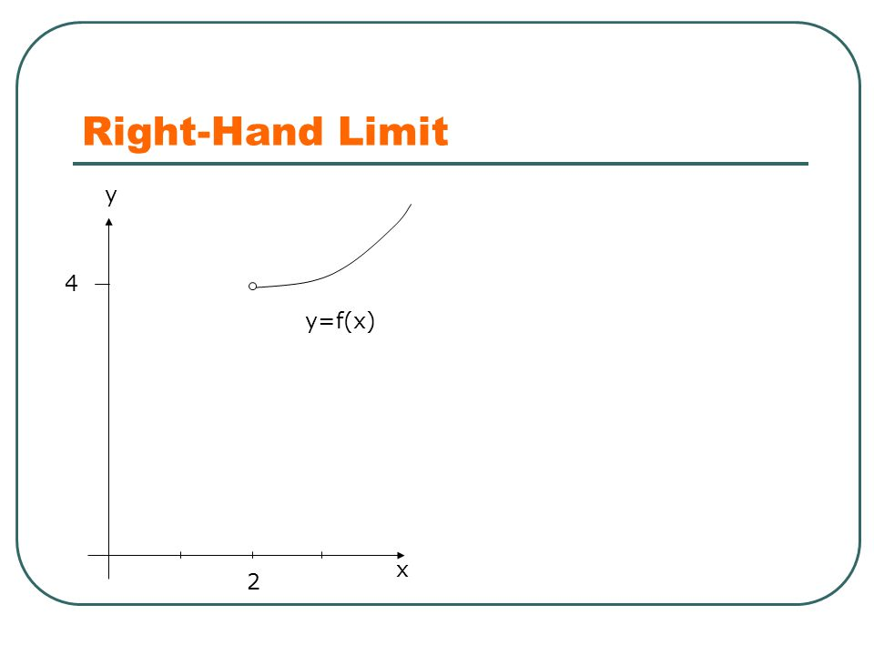 Right-Hand Limit x y 2 4 The right-hand limit is 4 when x approaches 2 Notation: Independent of f(2) y=f(x)