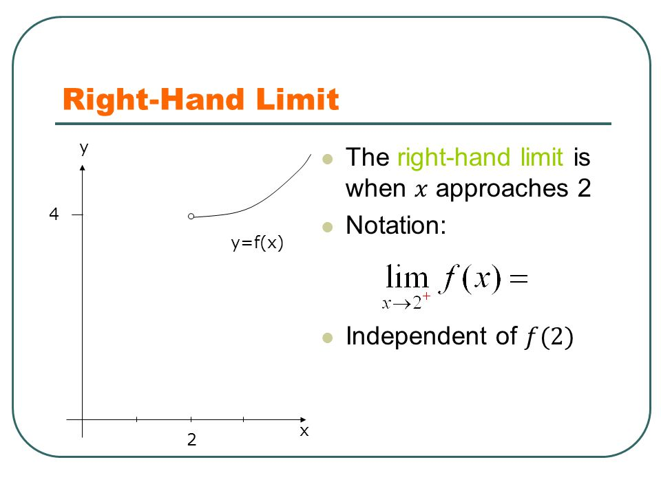 Right-Hand Limit x y 2 4 y=f(x)