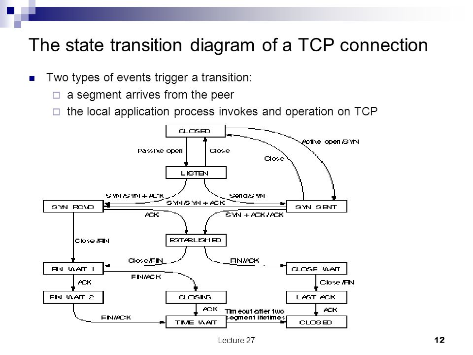 The state transition diagram of a TCP connection Two types of events trigger a transition:  a segment arrives from the peer  the local application process invokes and operation on TCP Lecture 2712