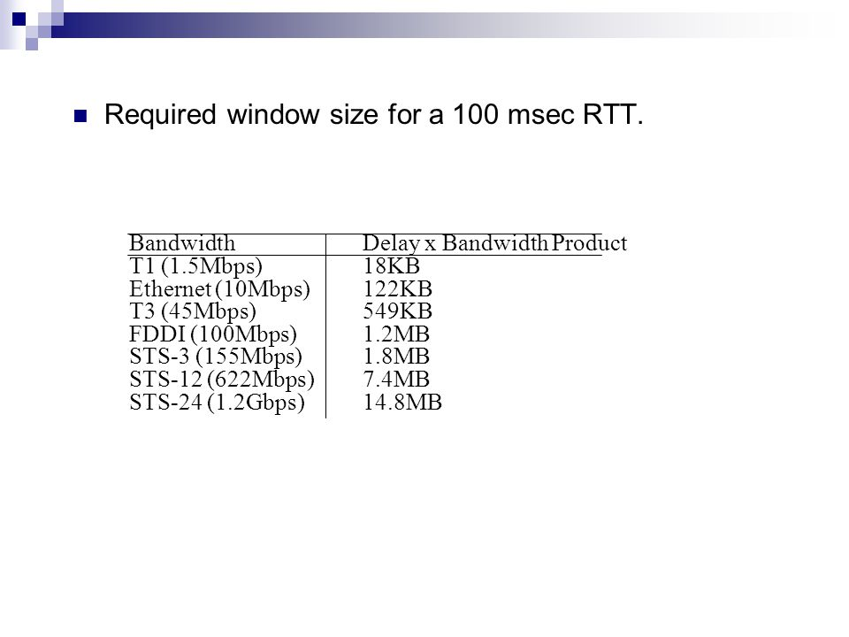 Required window size for a 100 msec RTT.