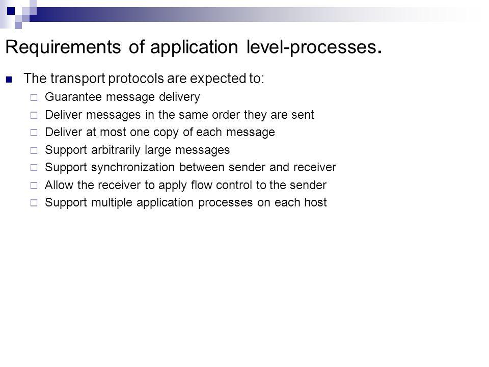 Karn/Partridge algorithm Do not sample RTT when retransmitting Double timeout after each retransmission