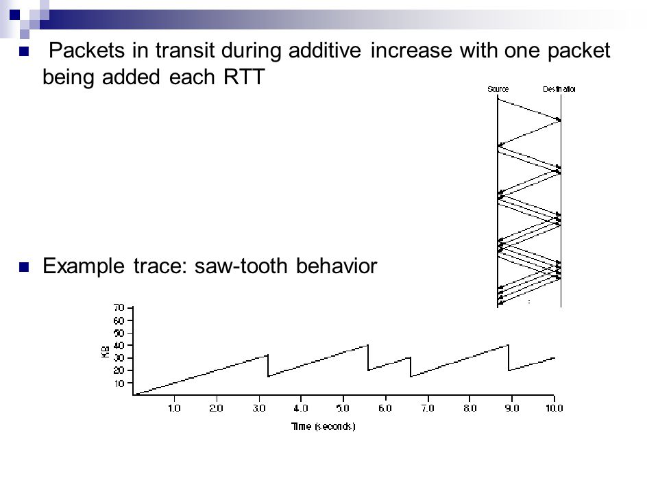 Packets in transit during additive increase with one packet being added each RTT Example trace: saw-tooth behavior