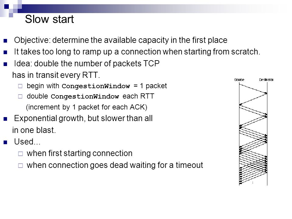 Slow start Objective: determine the available capacity in the first place It takes too long to ramp up a connection when starting from scratch.