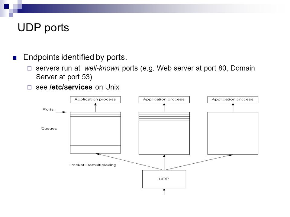UDP ports Endpoints identified by ports.  servers run at well-known ports (e.g.