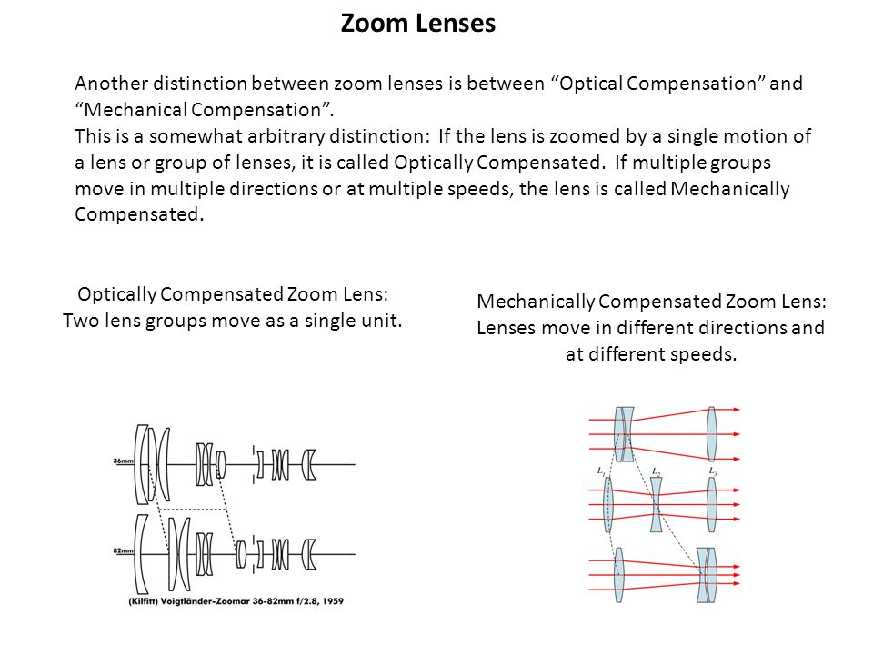 Zoom Lenses Another distinction between zoom lenses is between Optical Compensation and Mechanical Compensation .