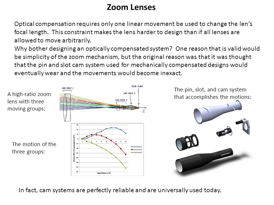 Zoom Lenses Optical compensation requires only one linear movement be used to change the len's focal length.