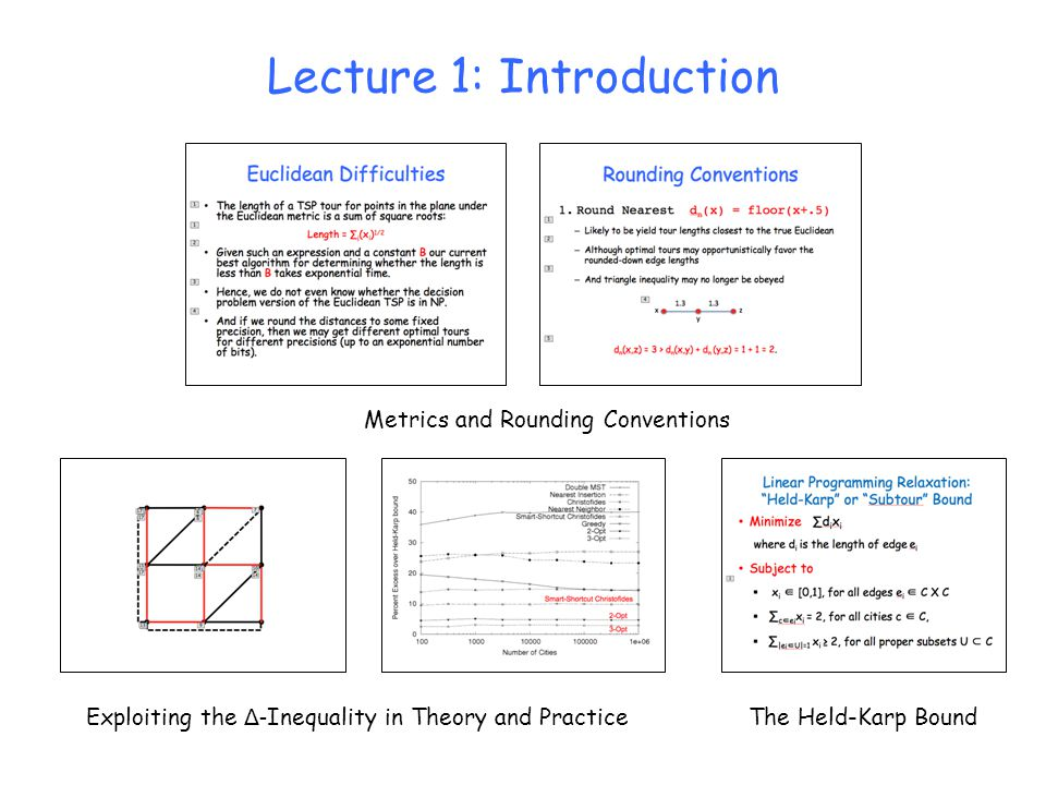 Lecture 1: Introduction Metrics and Rounding Conventions Exploiting the Δ- Inequality in Theory and PracticeThe Held-Karp Bound