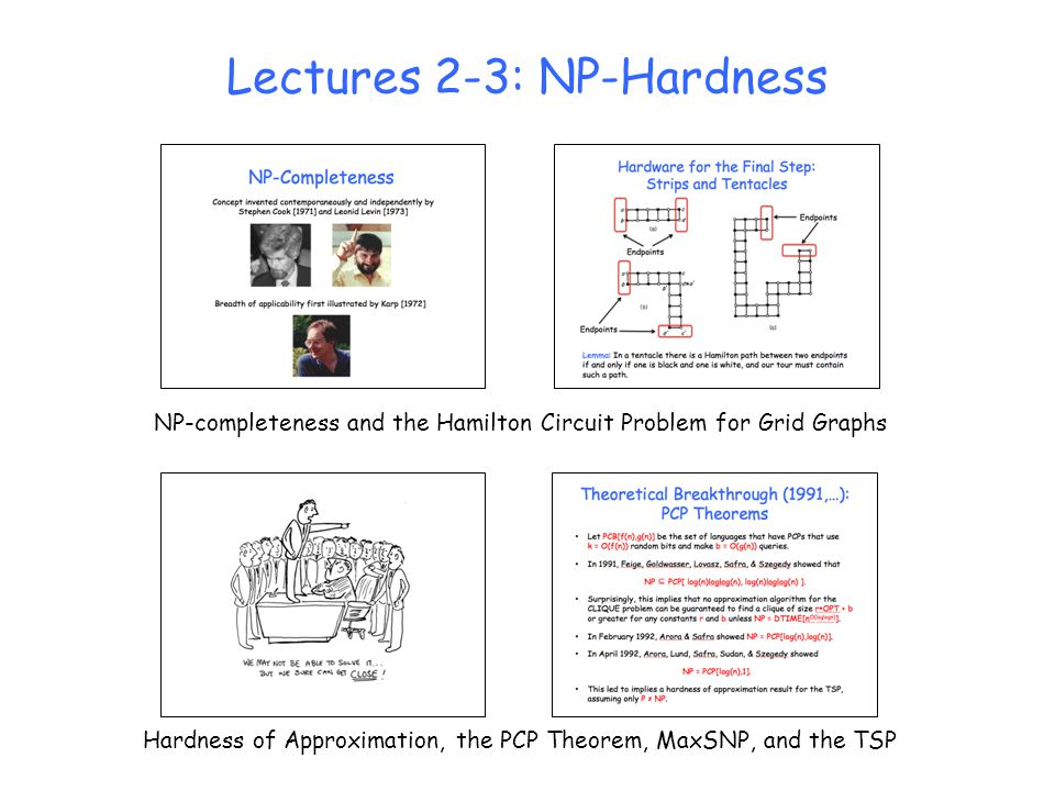 Lectures 2-3: NP-Hardness NP-completeness and the Hamilton Circuit Problem for Grid Graphs Hardness of Approximation, the PCP Theorem, MaxSNP, and the