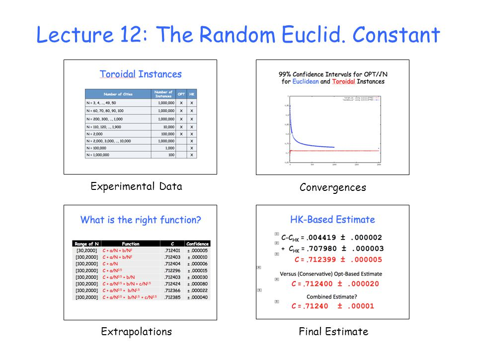 Lecture 12: The Random Euclid. Constant Experimental Data Extrapolations Convergences Final Estimate