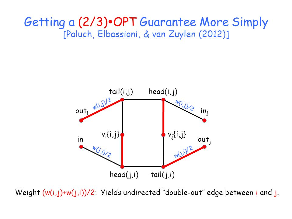 Getting a (2/3)  OPT Guarantee More Simply [Paluch, Elbassioni, & van Zuylen (2012)] out i in i tail(i,j)head(i,j) v i {i,j} head(j,i) out j in j tai