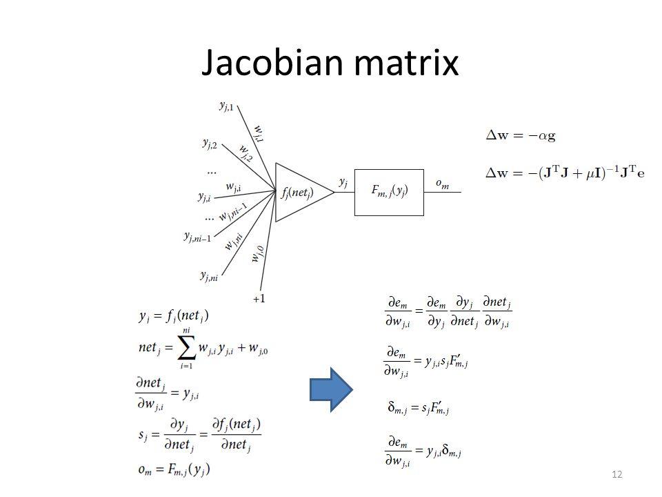 Jacobian matrix 12