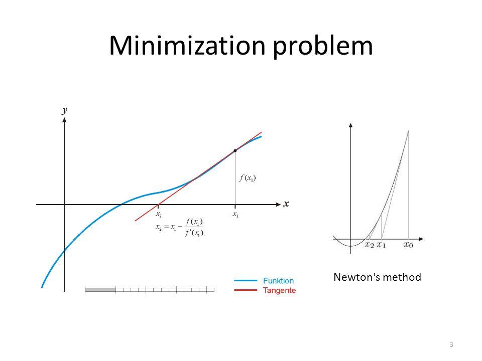 Minimization problem 3 Newton s method