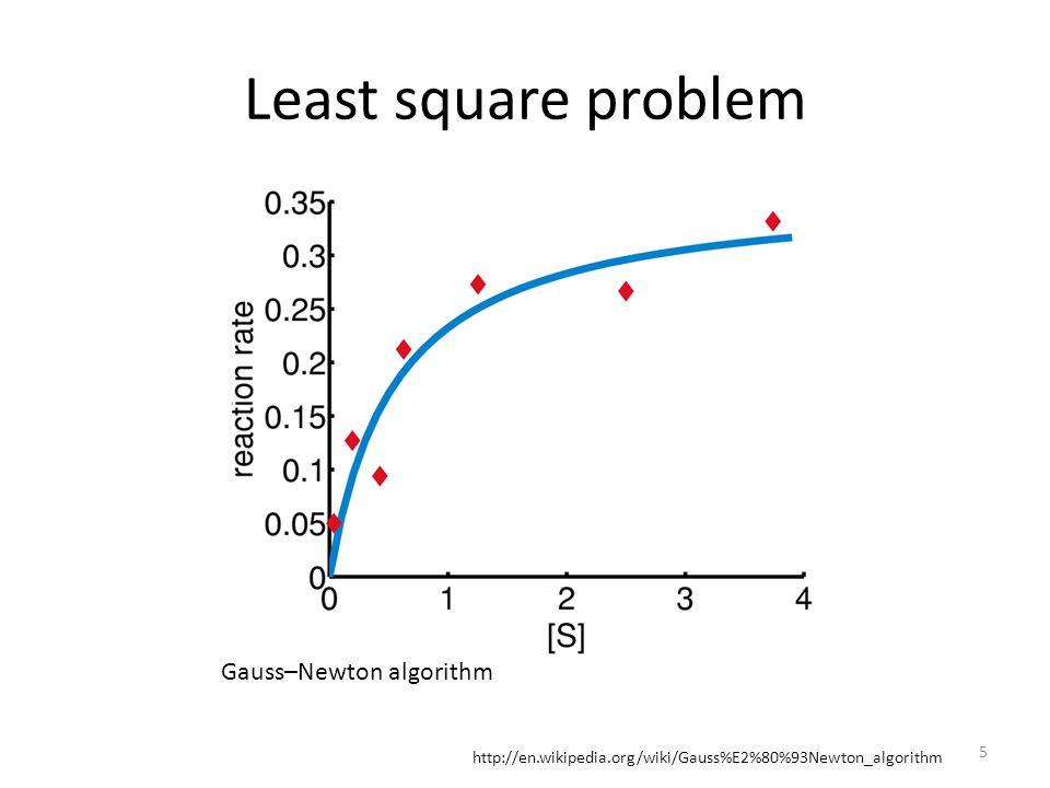 Least square problem 5 Gauss–Newton algorithm http://en.wikipedia.org/wiki/Gauss%E2%80%93Newton_algorithm