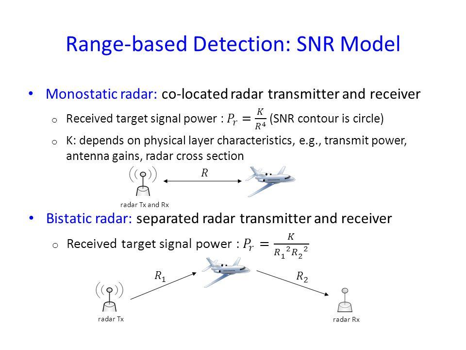 Range-based Detection: SNR Model radar Tx radar Rx radar Tx and Rx