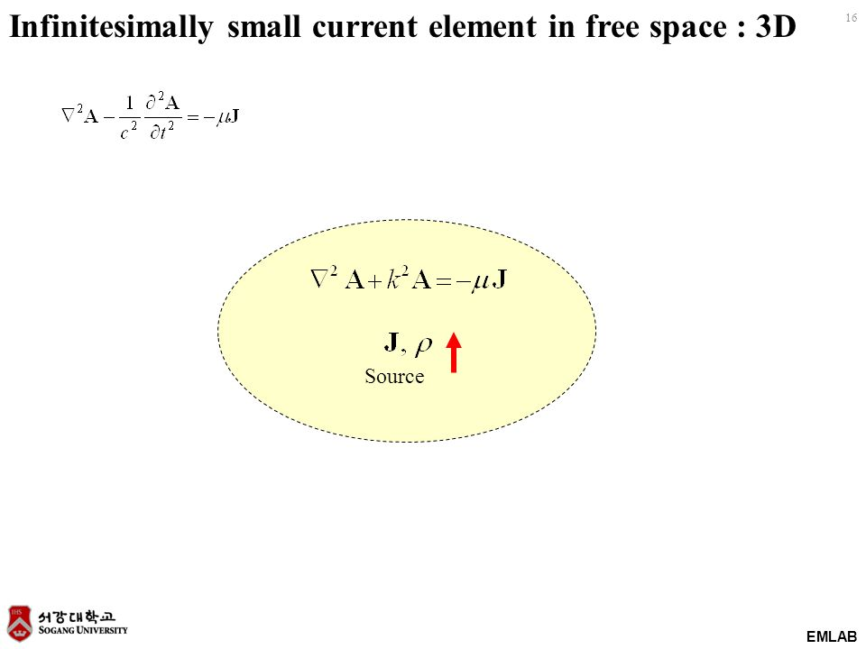 EMLAB 16 Source Infinitesimally small current element in free space : 3D