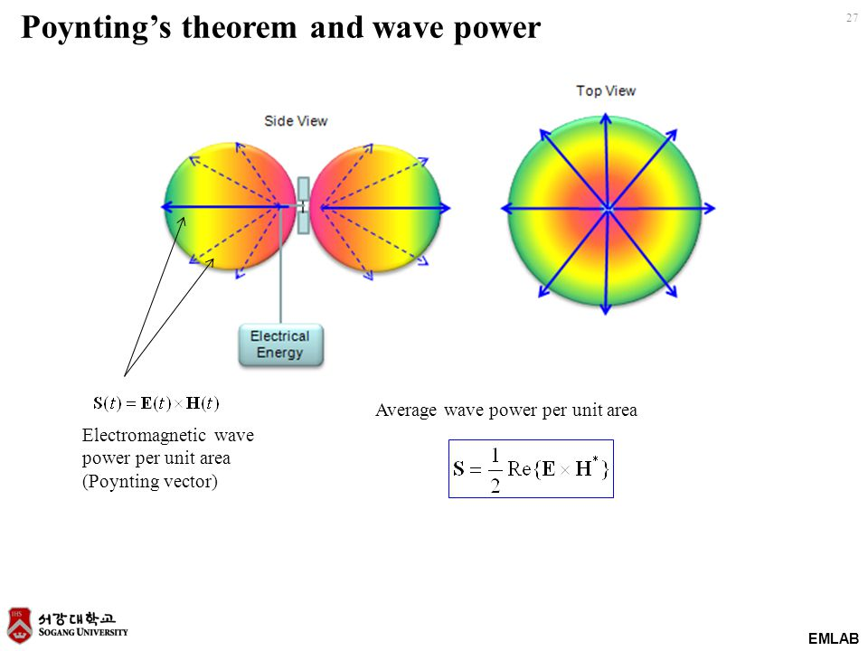 EMLAB 27 Poynting's theorem and wave power Electromagnetic wave power per unit area (Poynting vector) Average wave power per unit area