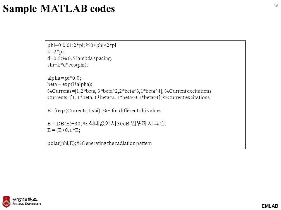 EMLAB 36 phi=0:0.01:2*pi; %0<phi<2*pi k=2*pi; d=0.5;% 0.5 lambda spacing.