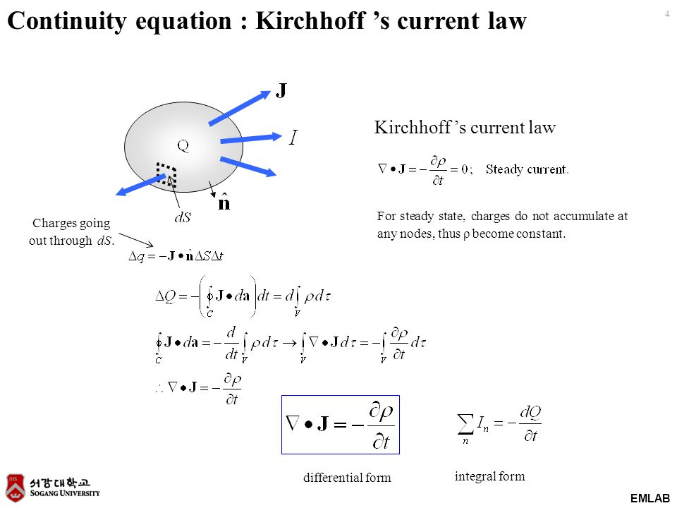 EMLAB 4 Continuity equation : Kirchhoff 's current law Charges going out through dS.