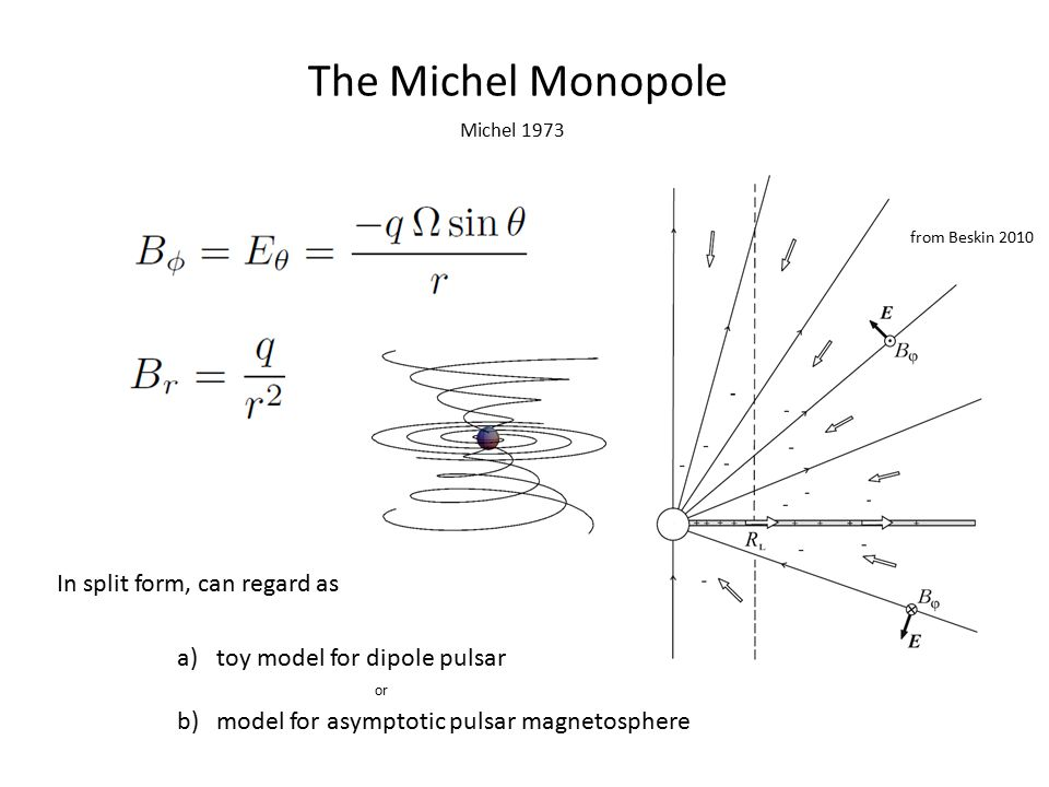 Black Hole Split Monopole Promote the Michel solution to linearized Kerr (BL coordinates), (Blandford-Znajek solution) Solves equations provided.