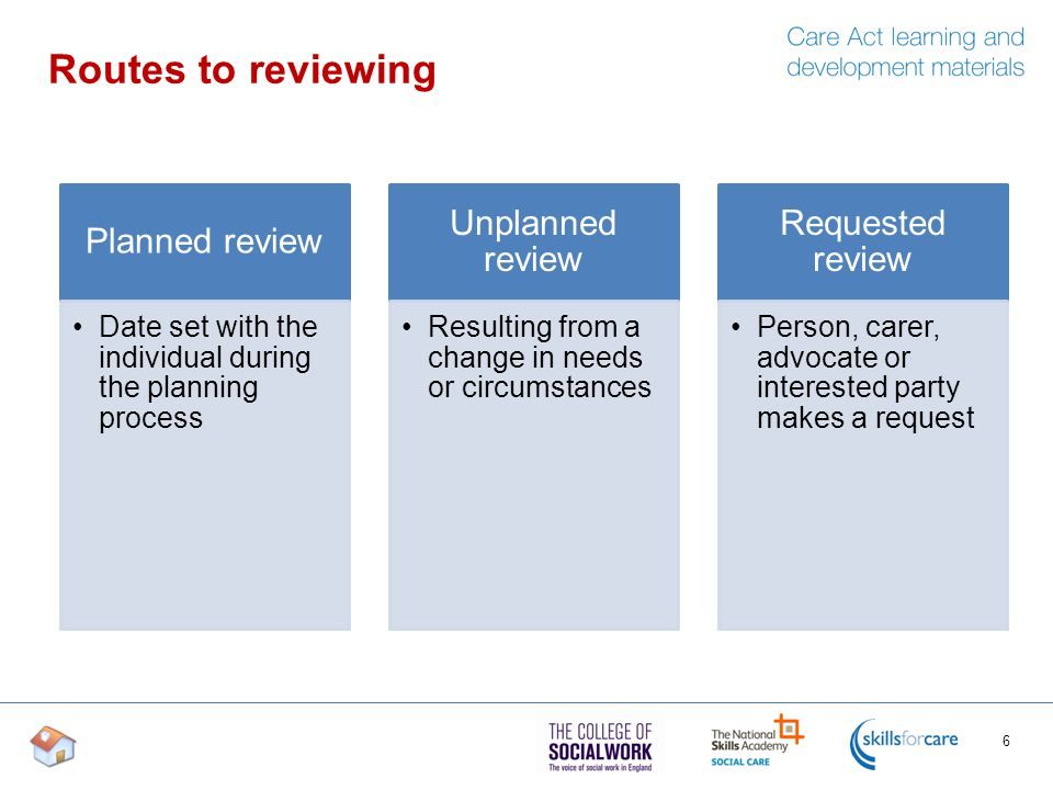 Routes to reviewing 6 Planned review Date set with the individual during the planning process Unplanned review Resulting from a change in needs or circumstances Requested review Person, carer, advocate or interested party makes a request