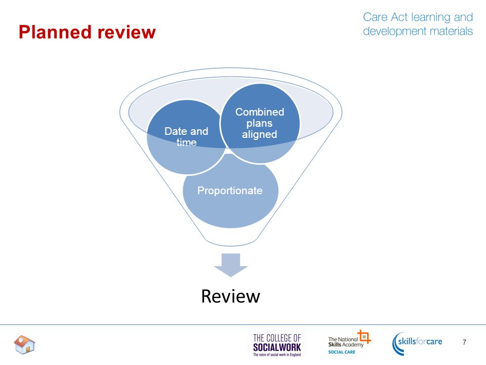 Planned review 7 Review Proportionate Date and time Combined plans aligned