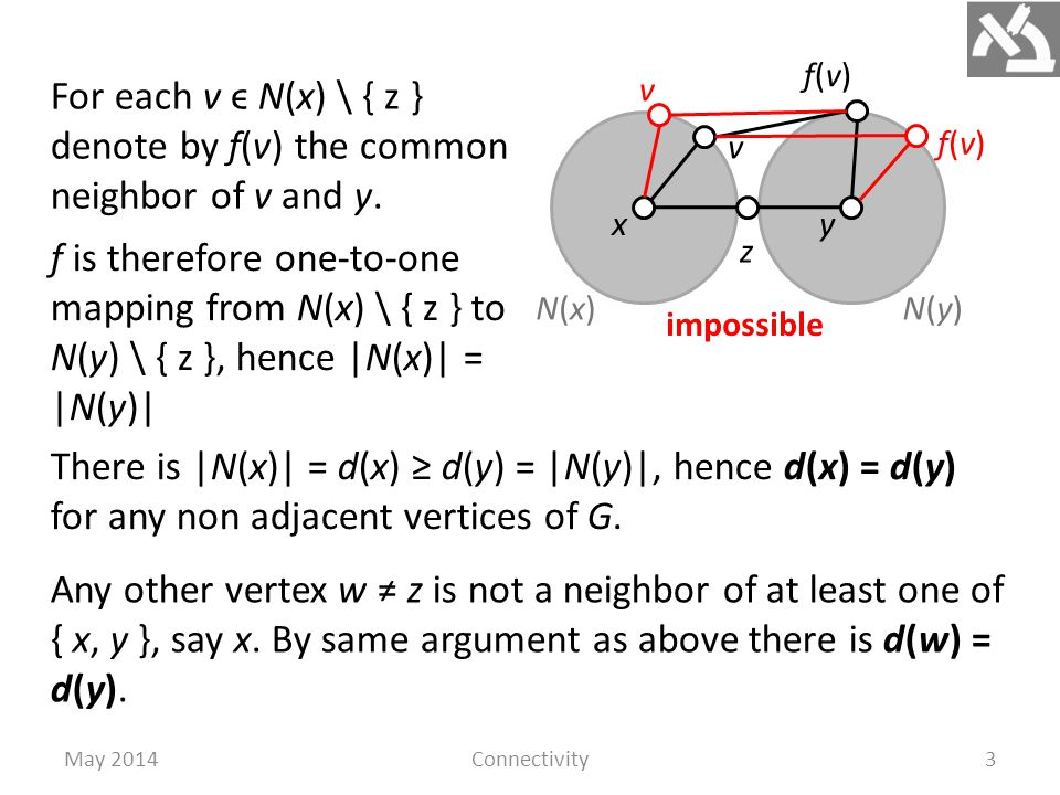 May 2014Connectivity3 For each v ϵ N(x) \ { z } denote by f(v) the common neighbor of v and y.
