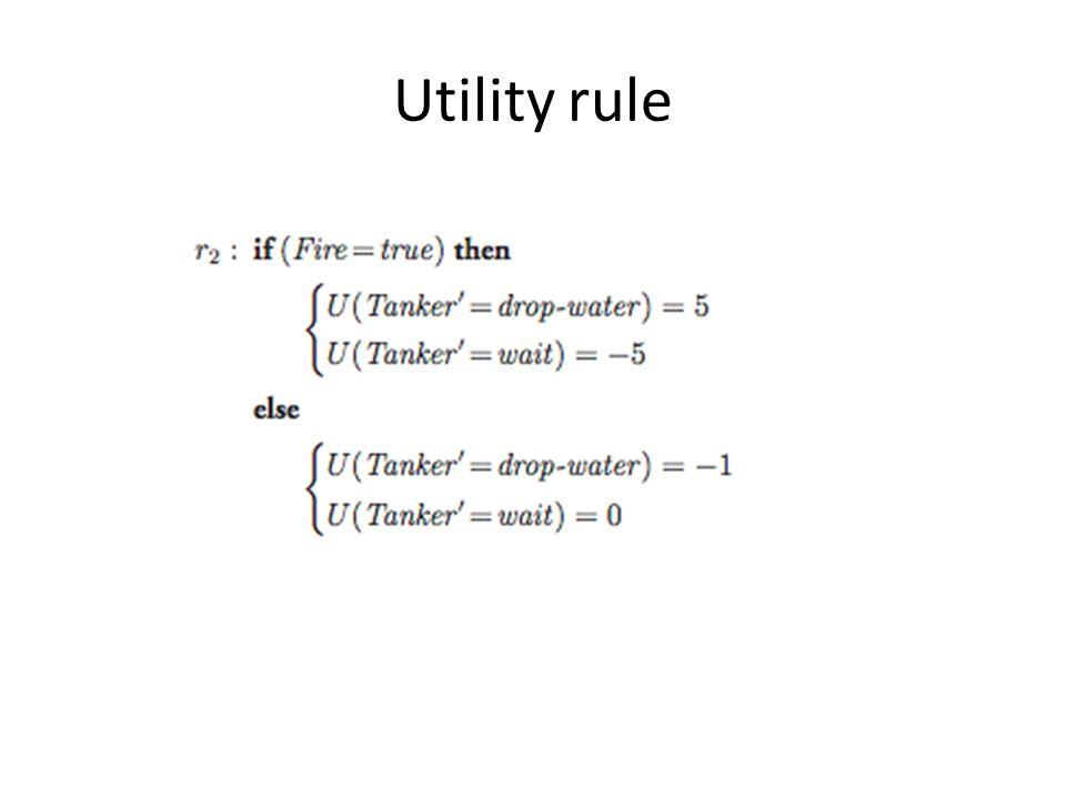 Utility rule