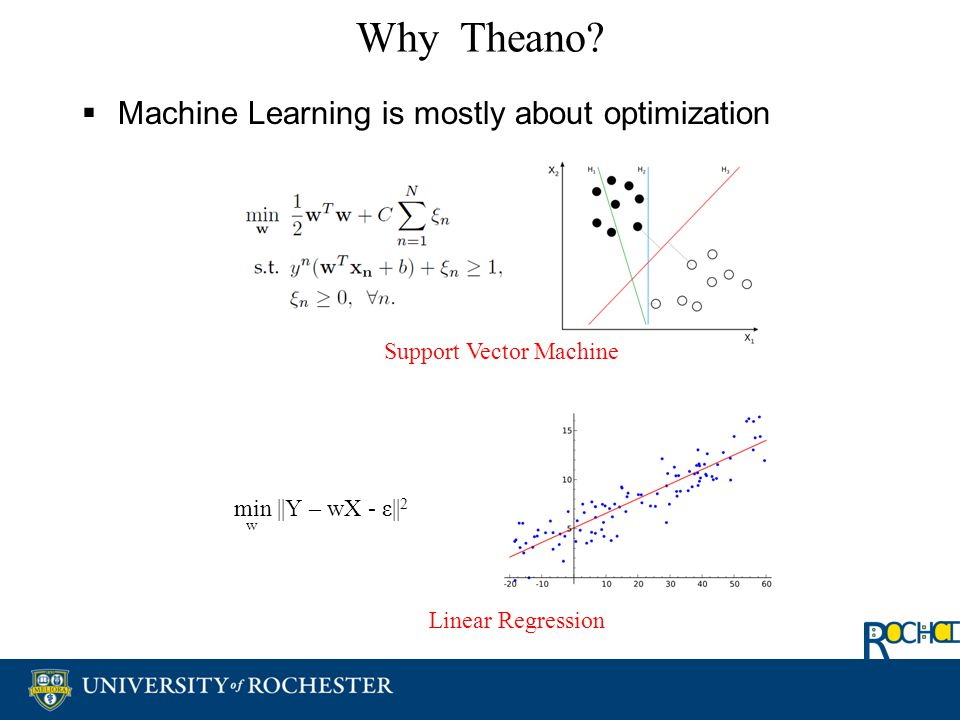 Why Theano?  Machine Learning is mostly about optimization Support Vector Machine min ||Y – wX - ε|| 2 w Linear Regression