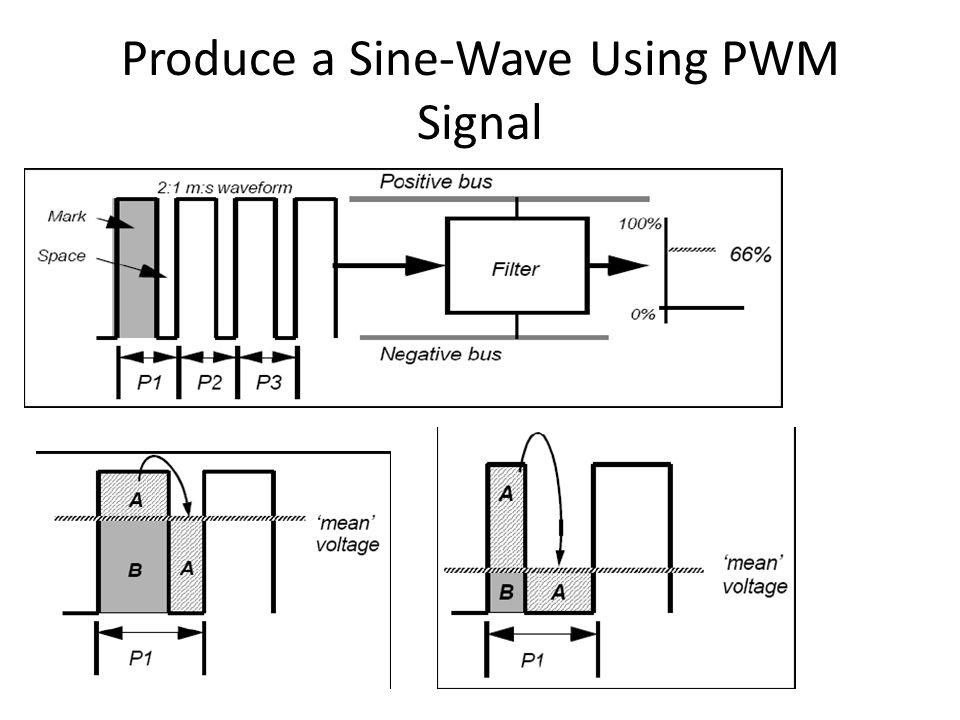 Produce a Sine-Wave Using PWM Signal
