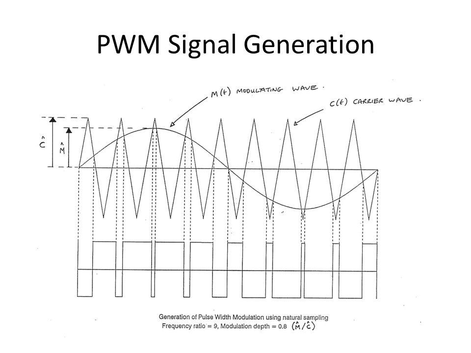 PWM Signal Generation