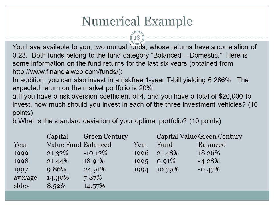 18 Year Capital Value Fund Green Century BalancedYear Capital Value Fund Green Century Balanced 199921.32%-10.12%199621.48%18.26% 199821.44%18.91%1995
