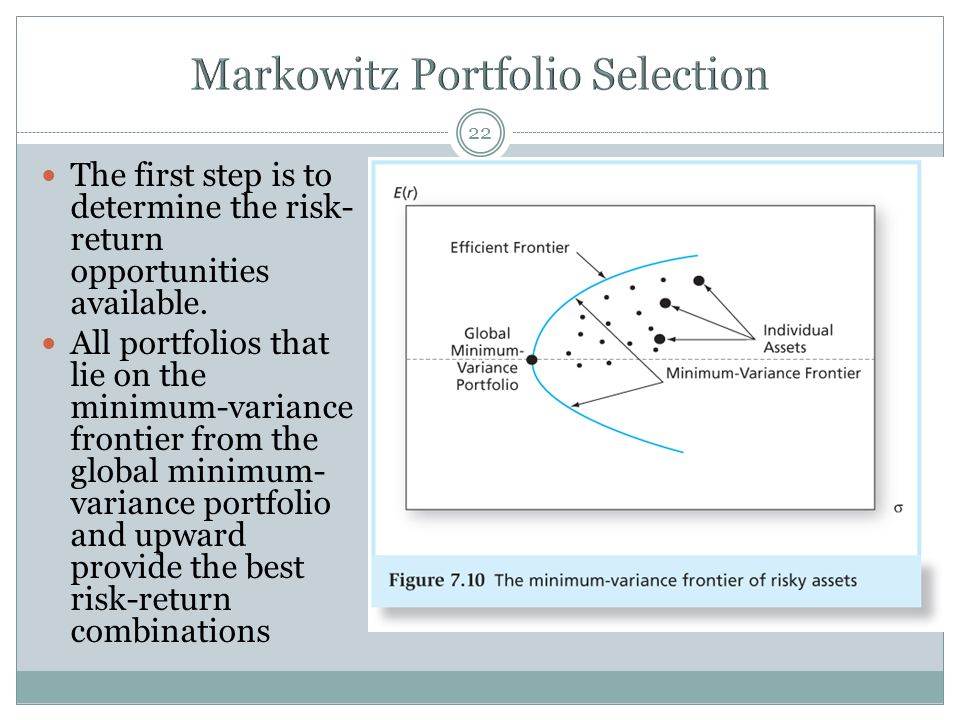 22 The first step is to determine the risk- return opportunities available. All portfolios that lie on the minimum-variance frontier from the global m