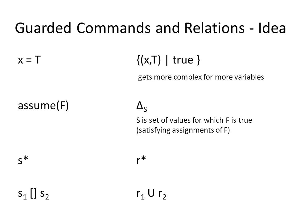 Guarded Commands and Relations - Idea x = T{(x,T) | true } gets more complex for more variables assume(F)Δ S S is set of values for which F is true (satisfying assignments of F) s*r* s 1 [] s 2 r 1 U r 2